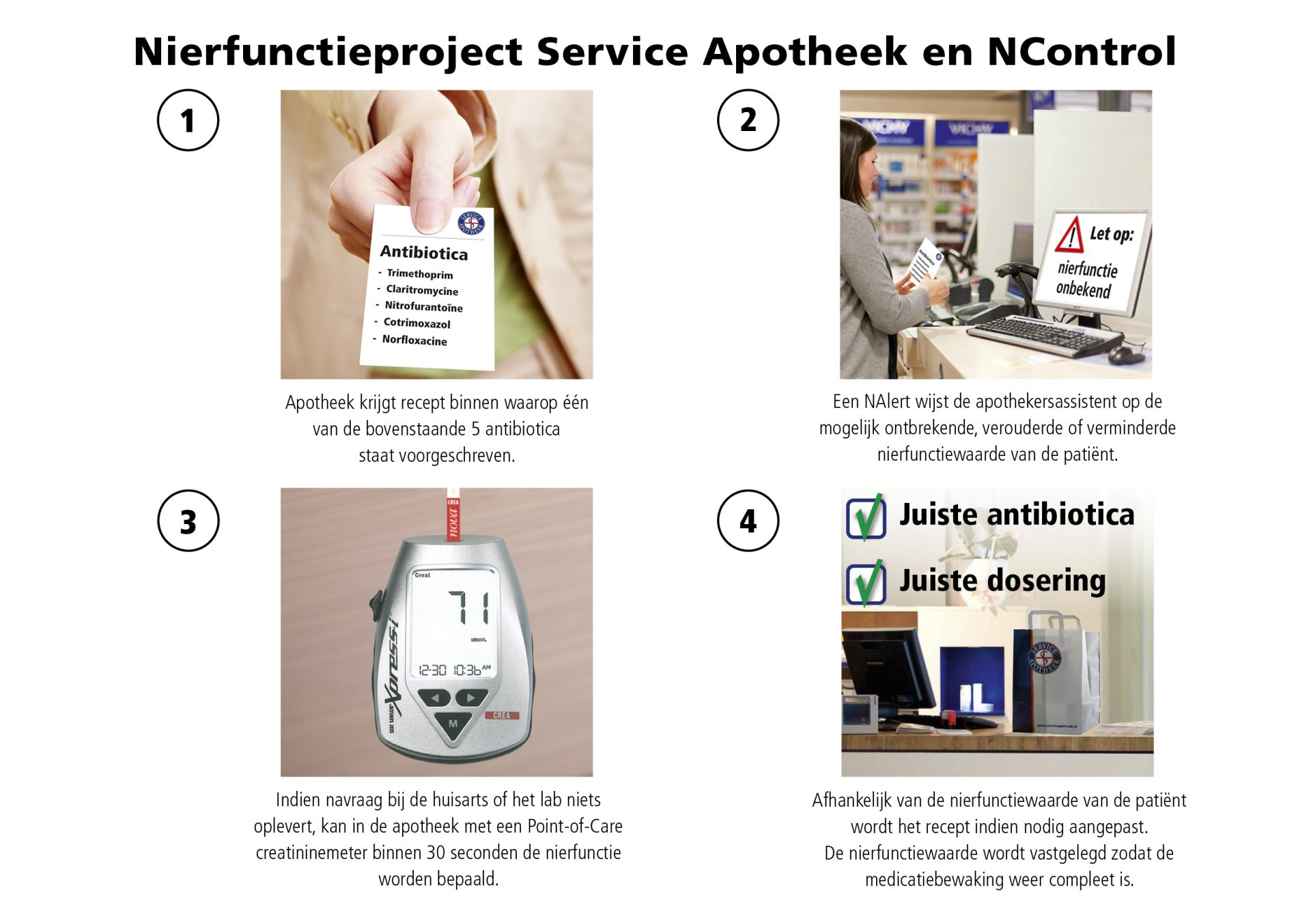 Service apotheek1