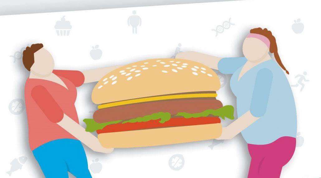 Resultaten #VETLASTIG enquête onder 6.500 Nederlanders: Obesitas is veel ingewikkelder dan wij denken